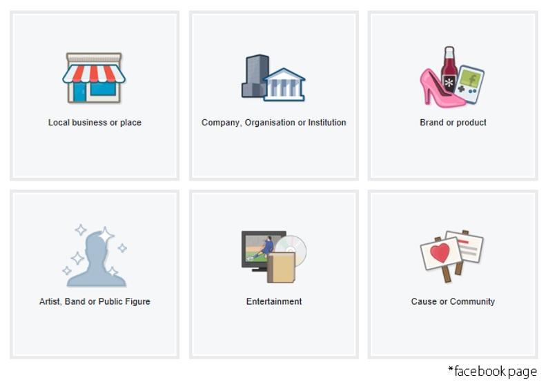 Social Media Audit - facebook page