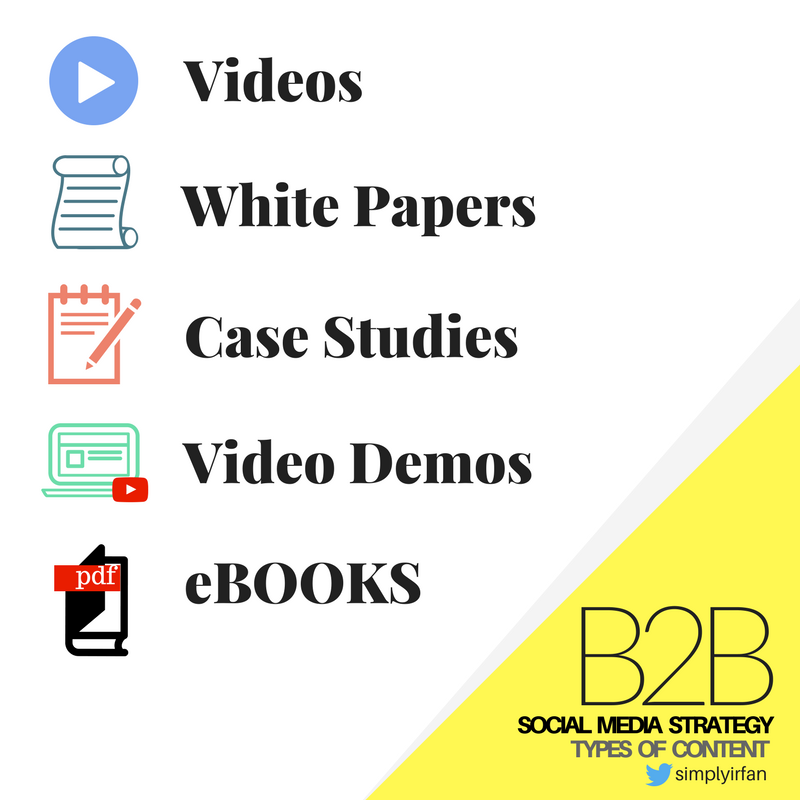 B2B Social Media Strategy Types of Content